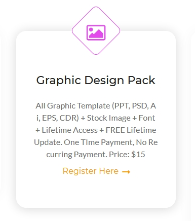 Graphic Design Pack - Lifetime Access and Lifetime Update