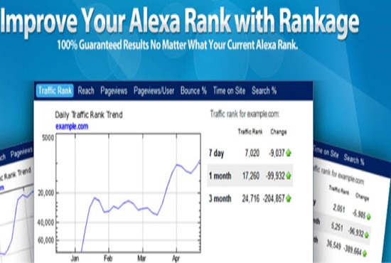 Improve your Alexa Global Rank below top 800 000