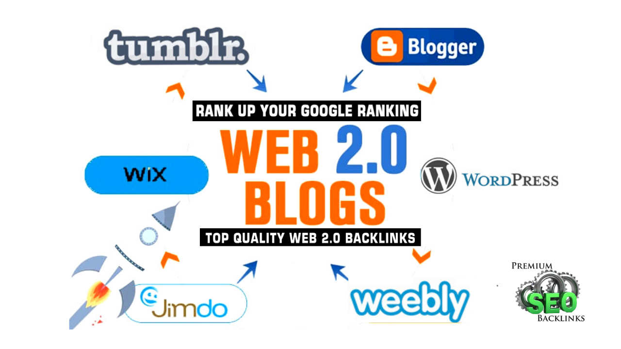 Skyrocket Your Google Ranking With 20 Premium Web 2 0 Blog Contextual Backlinks