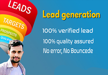 highly qualified b2b GEO targeted lead generation