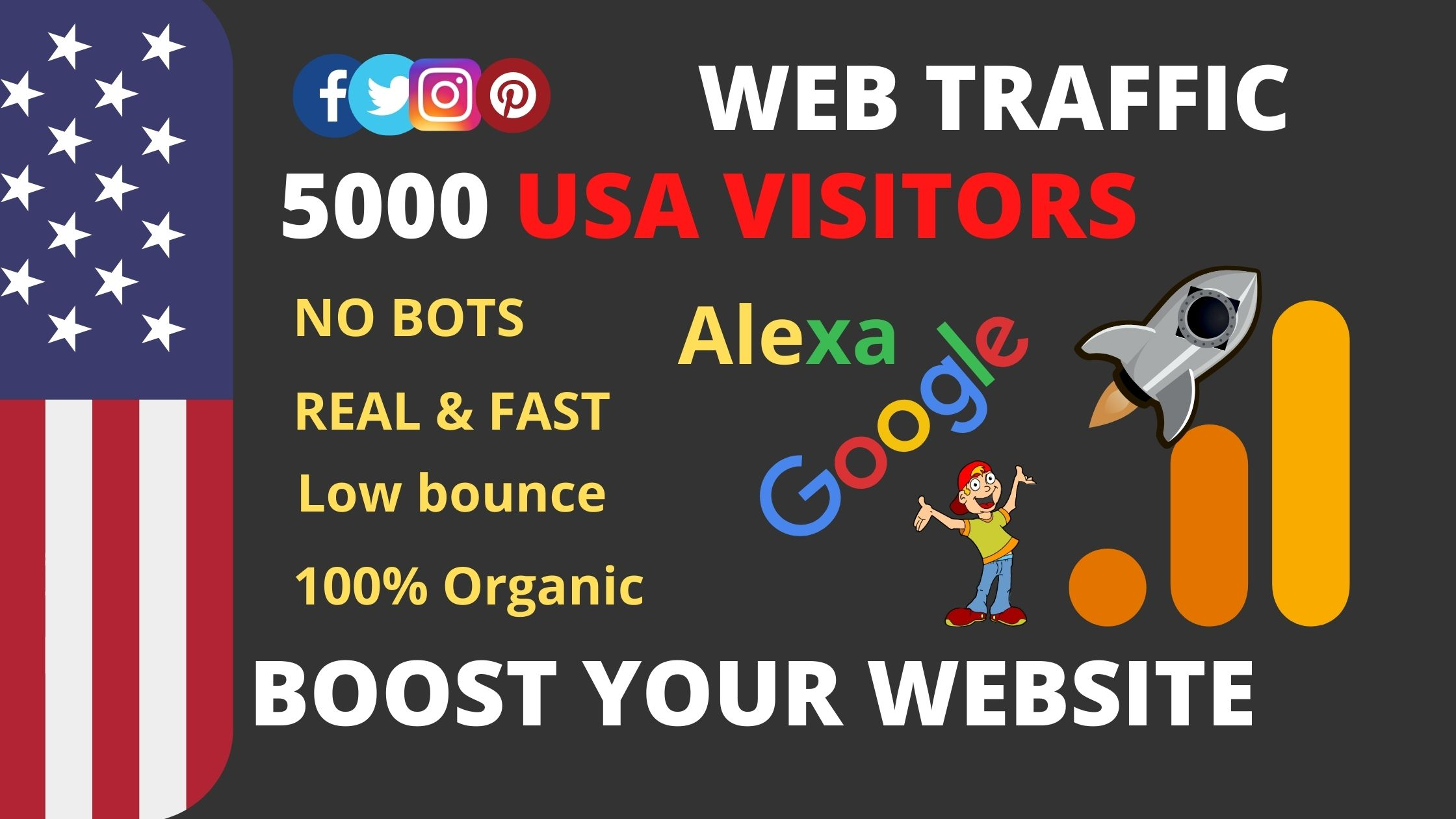 I will drive 5000 real organic targeted web traffic for your wesite