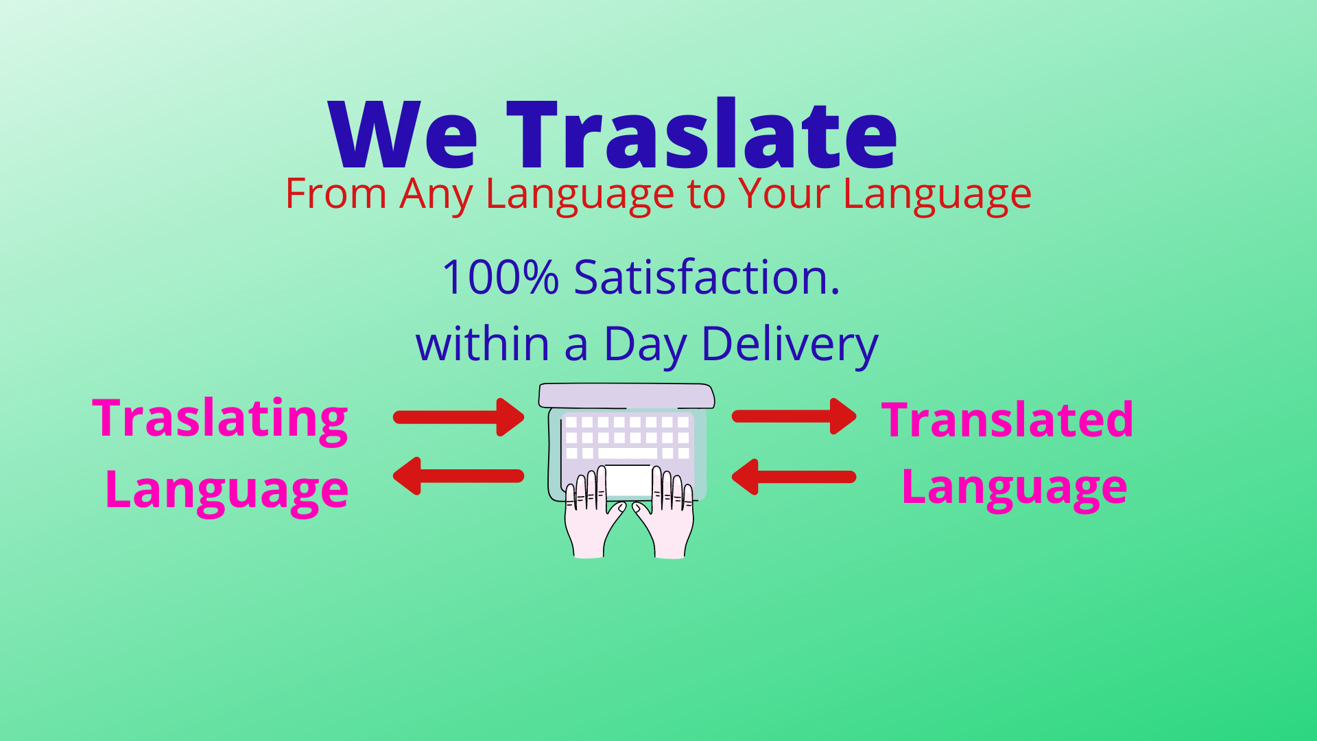 We Translate Any Language to Your Preferred Language