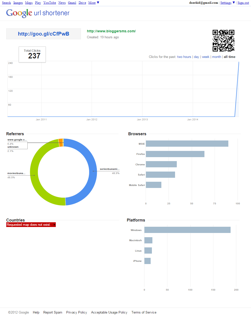 GET Traffic to BOOST your ADSENSE Earnings(3000 hits 3 days)