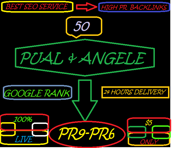Exclusive 50 latset Angela Backlinks