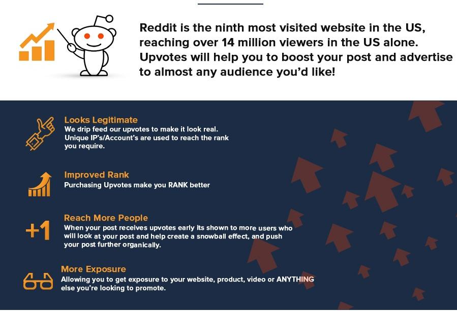 100 Quality Reddit Upvotes