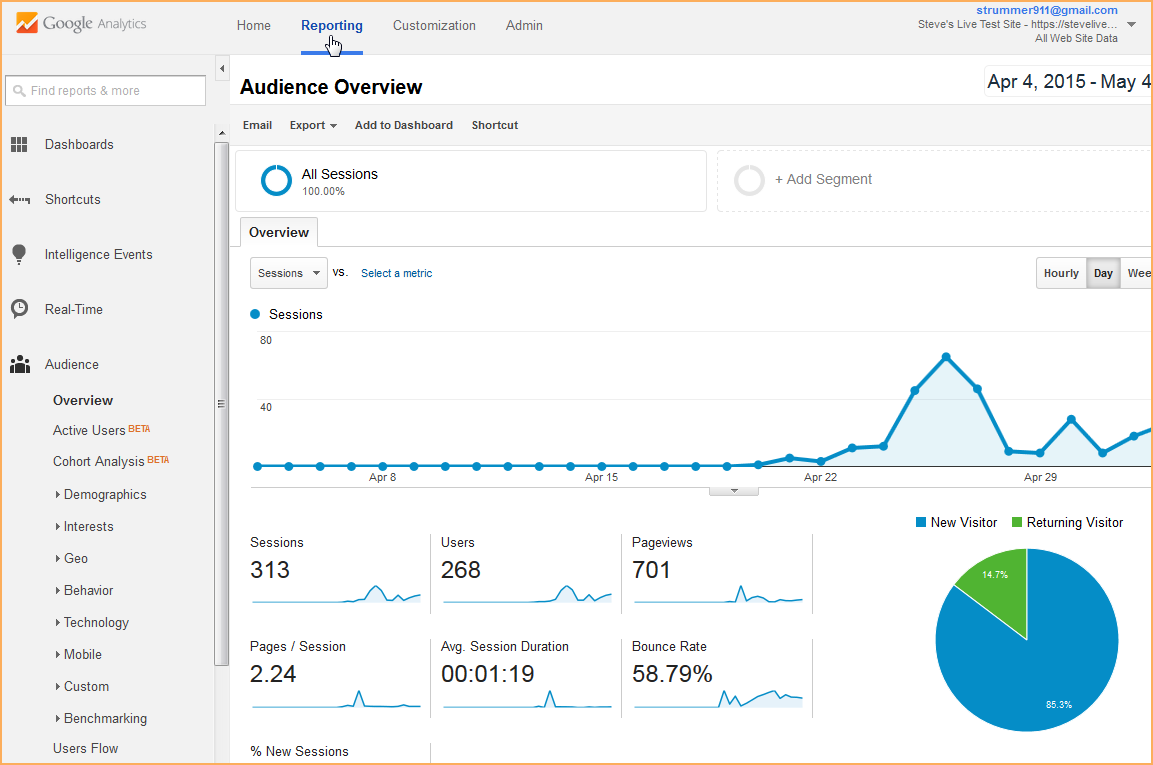 I give you daily 5k Real Targeted Website Traffic for...