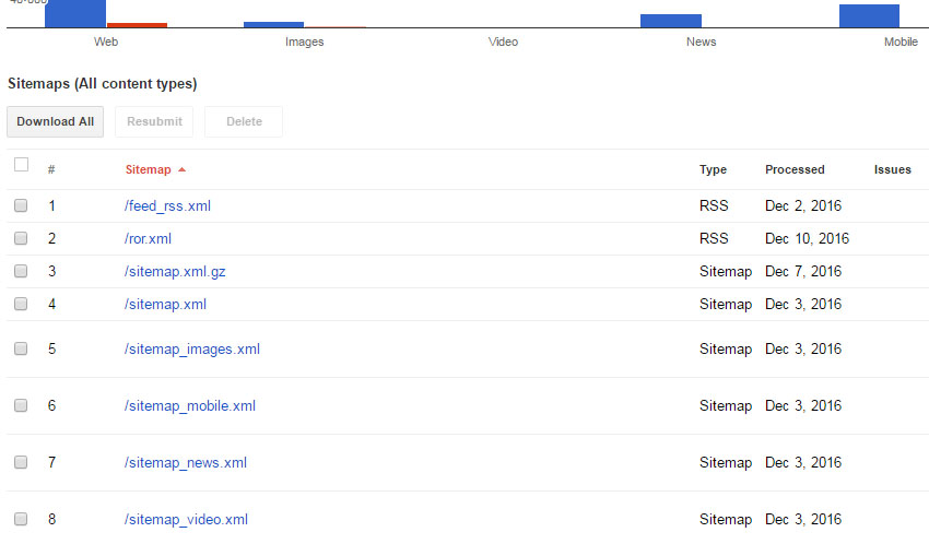 Create accounts for your site in Google Analytics, Google Webmaster Tools and Bing Webmaster Tools