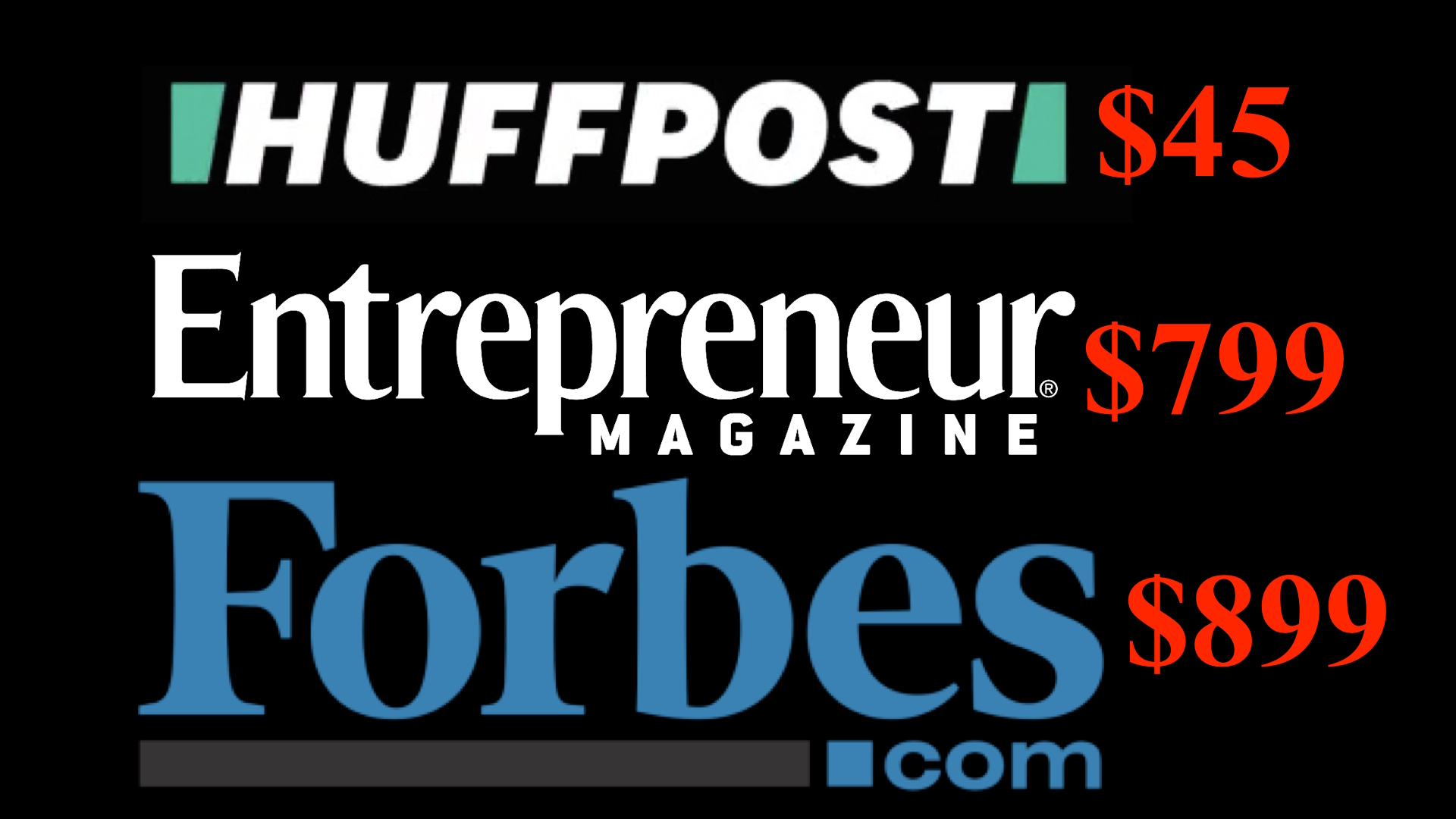 Publish Guest Post Interview On Forbes Entrepreneur Huffington