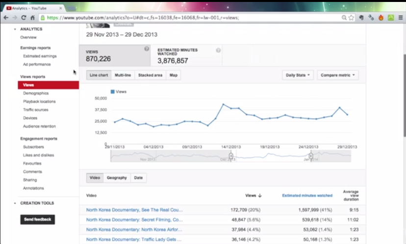 I Can Give you Pro video Tutorial on How I make $2000 a Month on Youtube