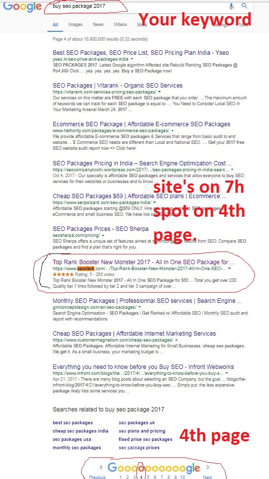 100 Unique Searches for your keyword on google and choose your site. Google Hits