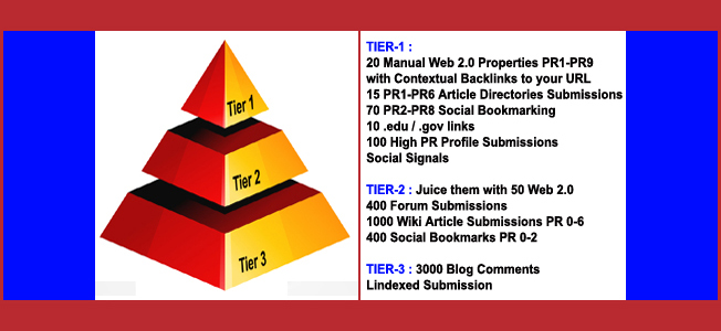 Shoot to the TOP of GOOGLE - Rank on Google's 1st page with my exclusive Link Pyramid