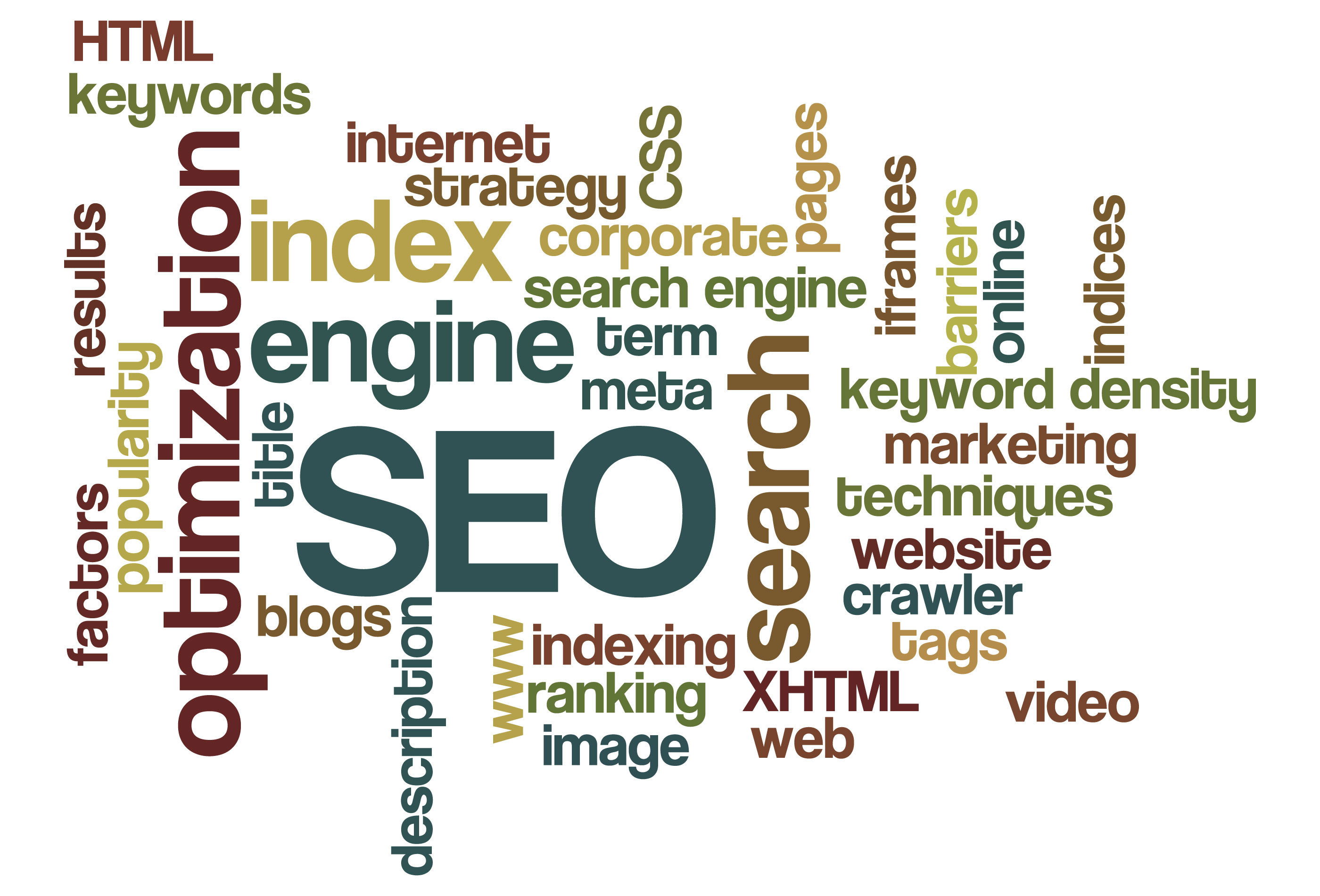 I will make you an InDepth top 10 SEO optimizer report for your website
