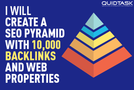 SEO Pyramid  10,000 PBN Backlinks and Social Signals from Top Networks with Link Juice
