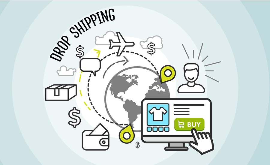 Shopify,Drophipping Tasks