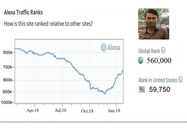 improve your Alexa Ranking below USA 91k and Global 9...
