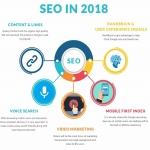 Ultimate all in One 2018 Seo Package for Ranking