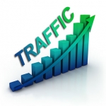 06 Month Social Media Visitors Traffic to Website