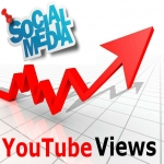 1000 Social Media YouTube Views - Unique YouTube Views Service