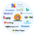 Add your business details in top 45 Singapore citation sites manually