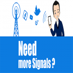 10000 Social Signals To Rank Your Website
