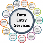 any type of data entry 2 hour